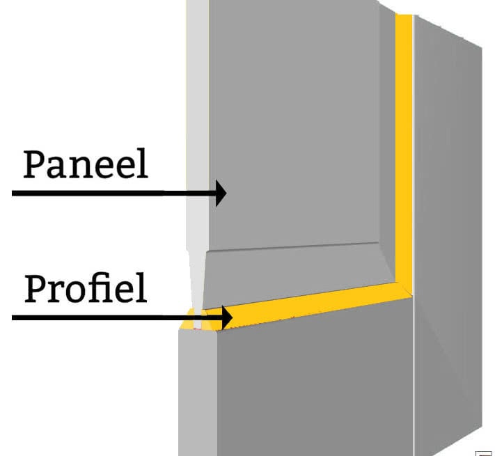 deurprofielen en deurpanelen